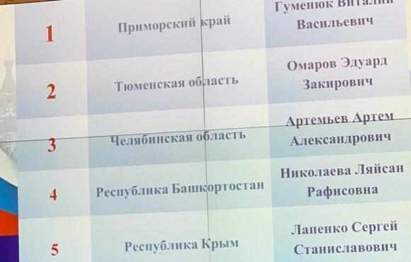 Крымское отделение «ОПОРЫ РОССИИ» – в пятерке лучших
